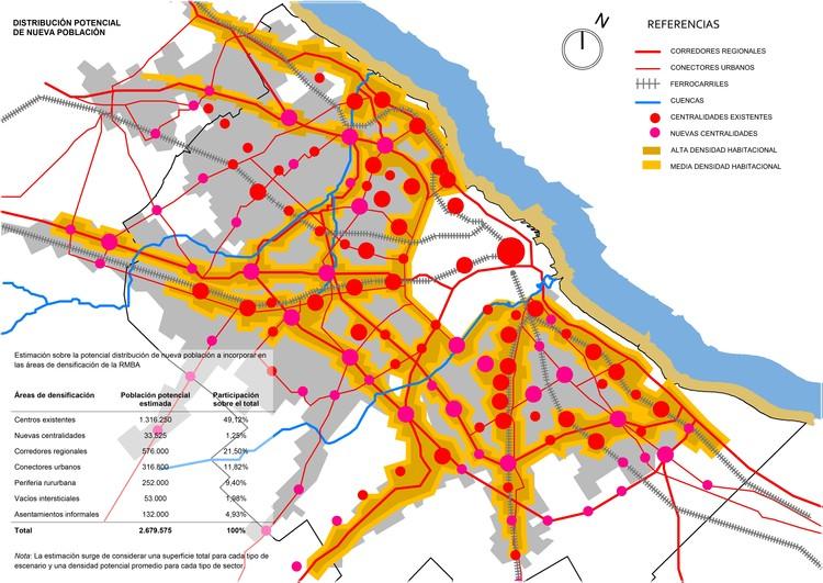 Distribución potencial de nueva población