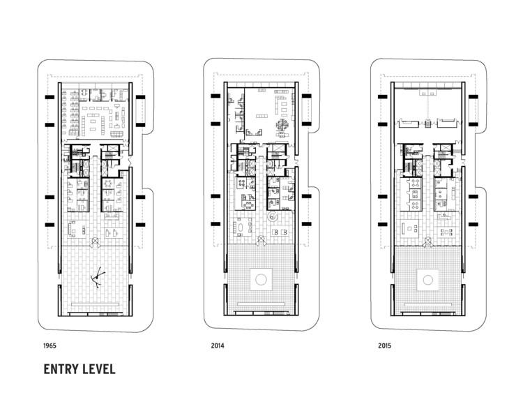 Plan  Entry Level
