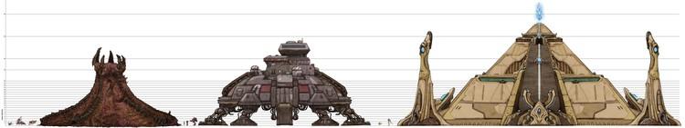 Edificios de Starcraft a escala, vía sc2.gameguyz.com. Image