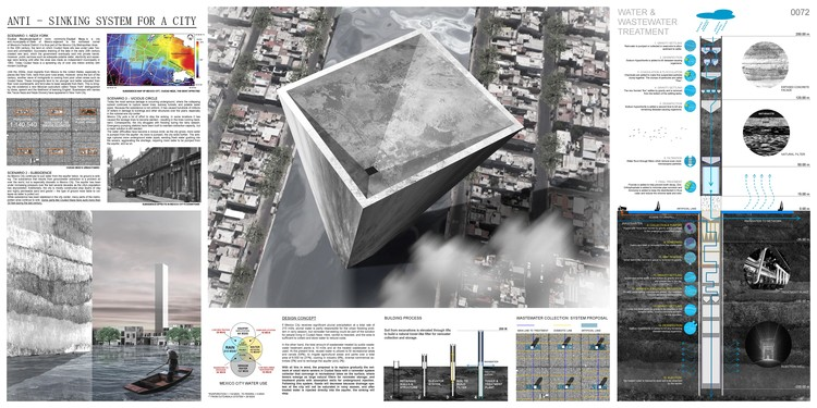 """Neza York Towers: Anti-Sinking System For Cities"" / Israel López Balan, Gabriel Mendoza Cruz, Ana Saraí Lombardini Hernández, Yayo Melgoza Acuautla. Image Courtesy of eVolo"