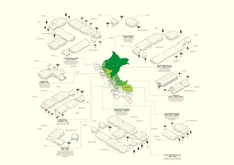 "Proyecto ""Plan Selva"", Pocas unidades modulares para cientos de escuelas"