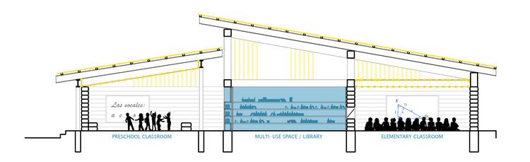 Sección/Corte 02. Image © knitknot architecture