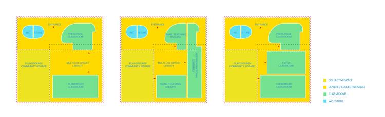 Planta programática. Image © knitknot architecture