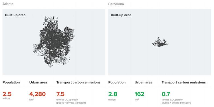 Extensão urbana de Atlanta (esq.) e Barcelona (dir.). Imagem © Fuente informe