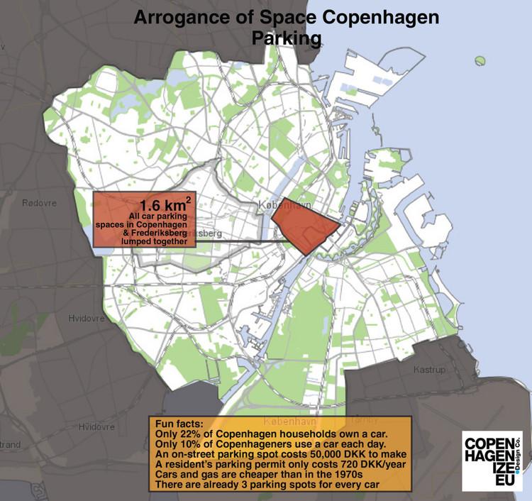 'La arrogancia del espacio': el espacio urbano subutilizado en estacionamientos para autos, © Mikael Colville-Andersen vía Flickr