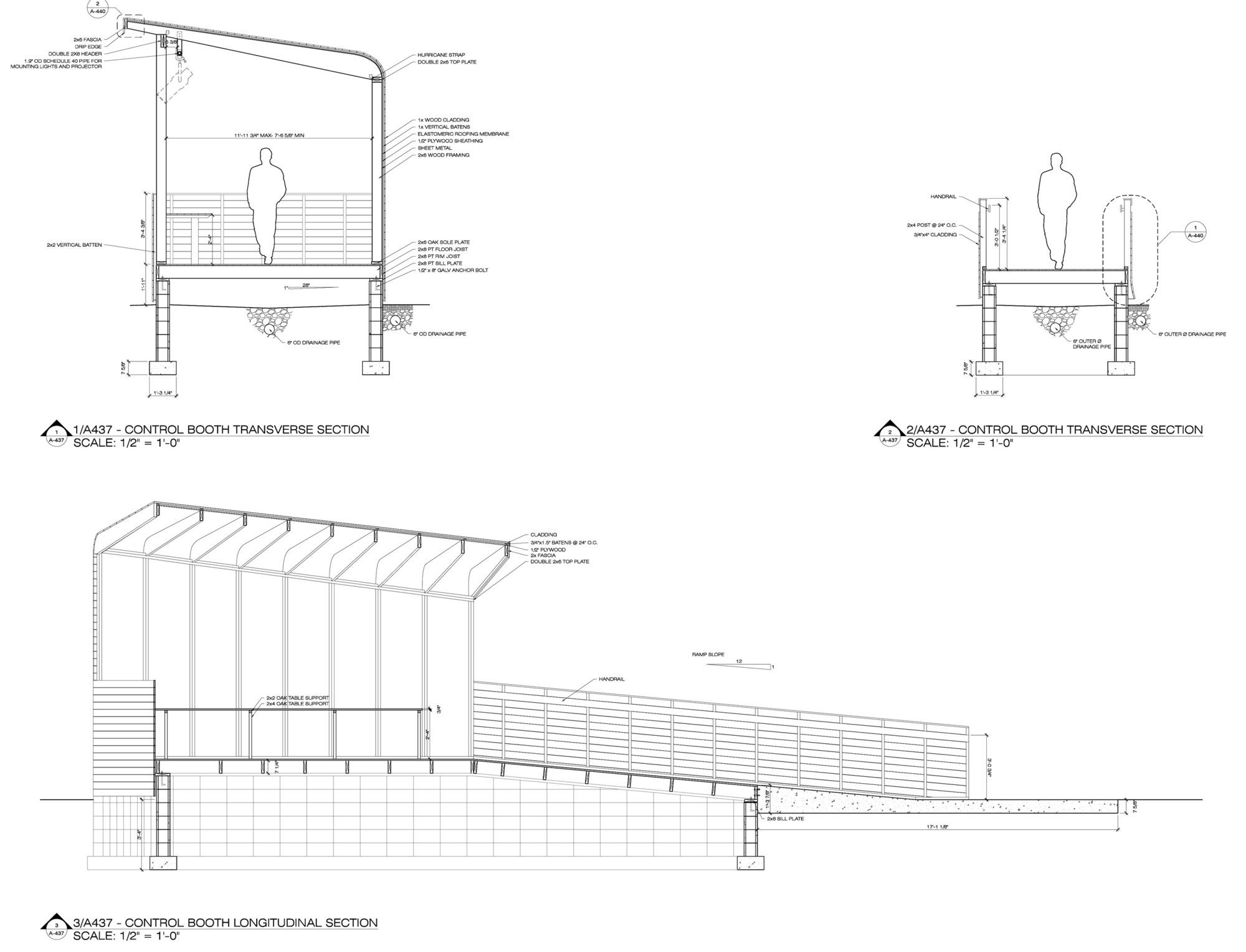 D Design To Build