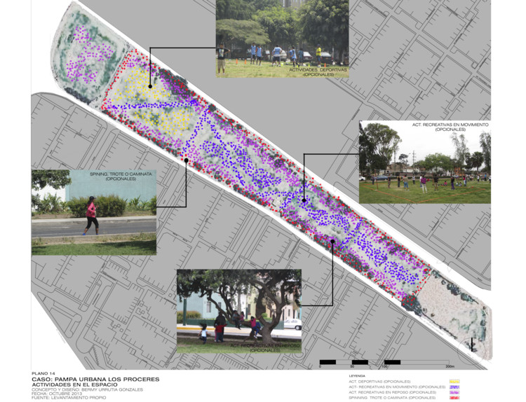 Actividades pampa urbana Los Próceres