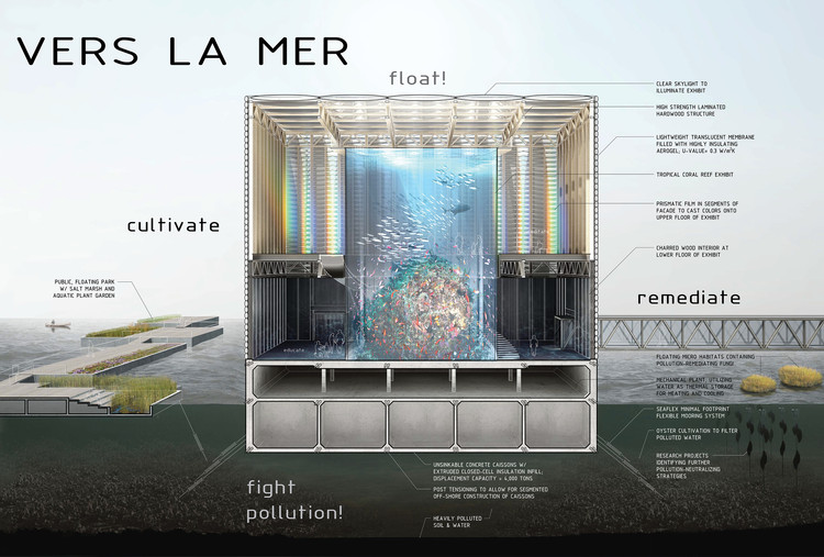 Vers La Mer. Image via Arch Out Loud