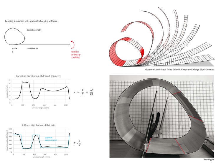 Proceso. Imagen © ICD/ITKE University of Stuttgart