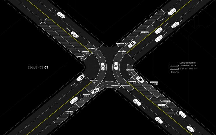 © Senseable City Lab, MIT