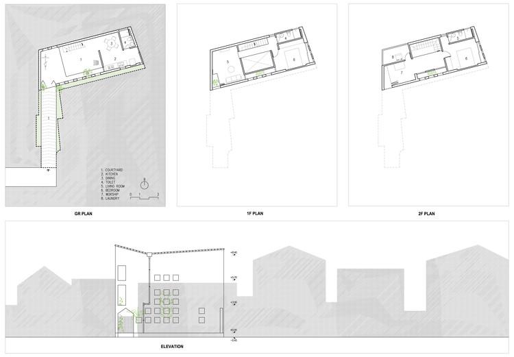 The Cul De Sac House Nguyen Khac Phuoc Architects