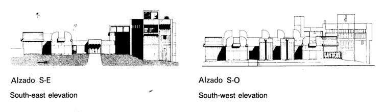 Fachada/alzado S-E y S-O