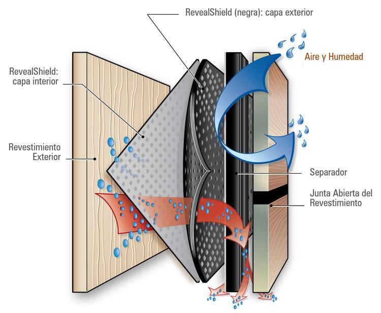Materiales aislaci n a trav s de la envolvente de un - Materiales de construccion para fachadas ...