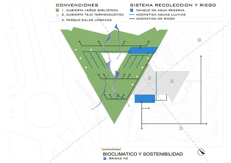 Bioclimático y Sostenibilidad