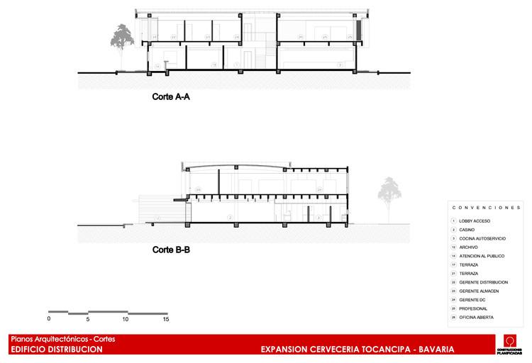 Edificio Distribución - Cortes A y B