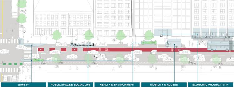 ¿Cómo evaluar el rendimiento de una calle? 5 indicadores propuestos por NACTO, © NACTO