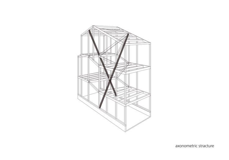 Estructura Axonométrica