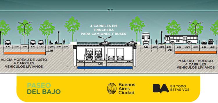 vía Gobierno de Ciudad Autónoma de Buenos Aires Licensed under CC BY 2.5 AR