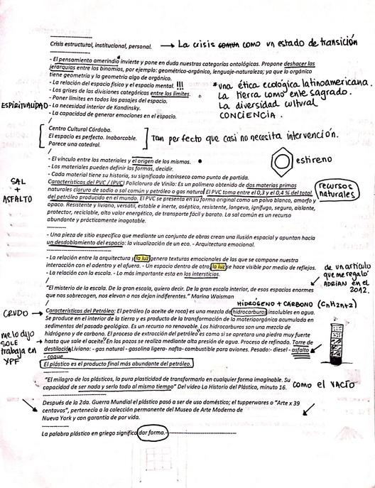 Proceso Creativo. Image Cortesía de Romina Castiñeira