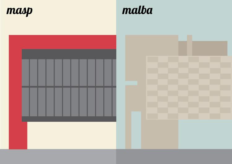 Sao Paulo y Buenos Aires según Vivian Mota, © Vivian Mota