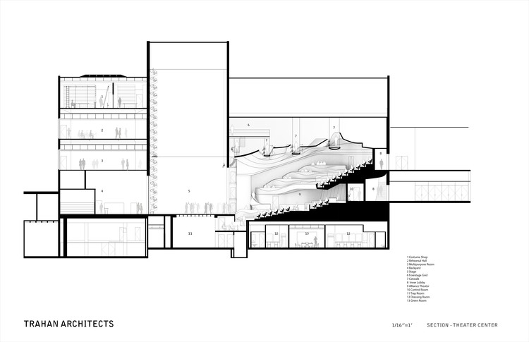 Courtesy of Trahan Architects