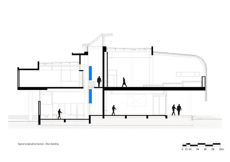Sección Edificio Principal