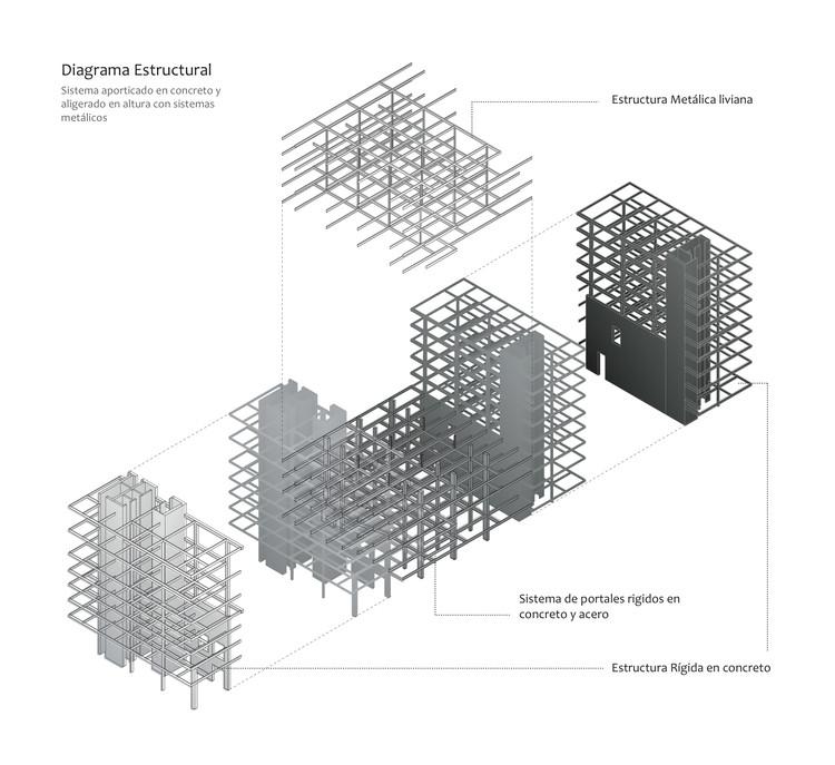 Estructura. Image Cortesía de Equipo finalista