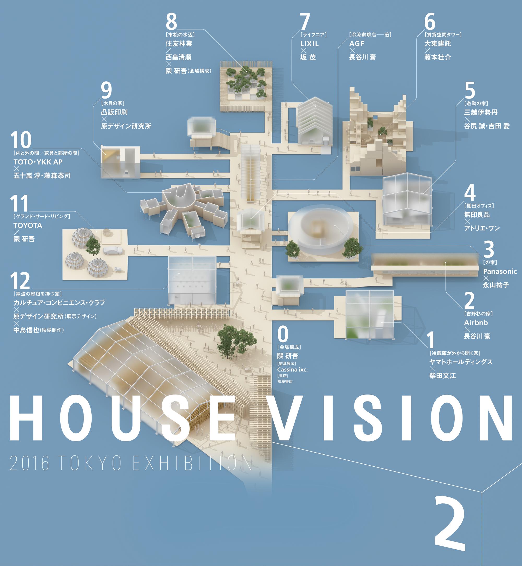 Выставка House Vision
