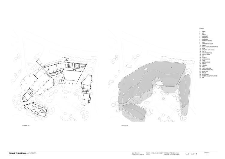 Central Facilities Plan