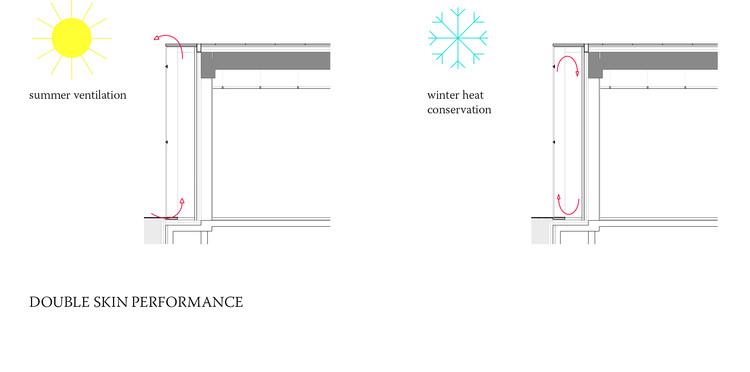 Cortesía de DGT Architects