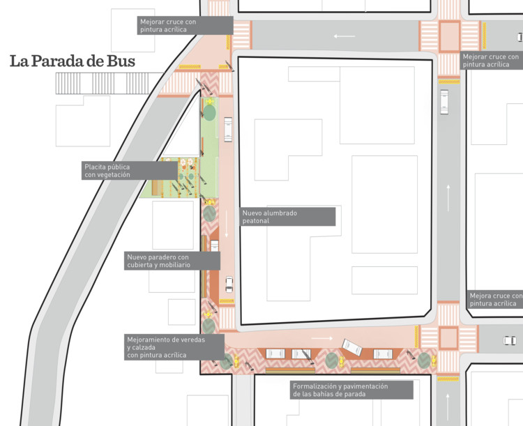 Diseño conceptual para la Fase 1