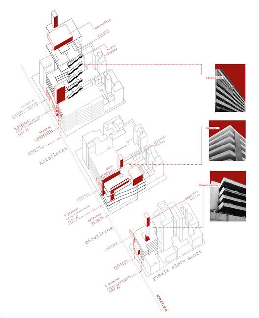"""Reconversión de tres edificios de estacionamientos. """"Carrillón (1981), """"Impala"""" (1968) (Casablanca (1969) . 9 Axonométrica. Elaboración del autor"""