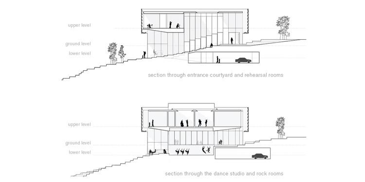Courtesy of Pliskin Architecture