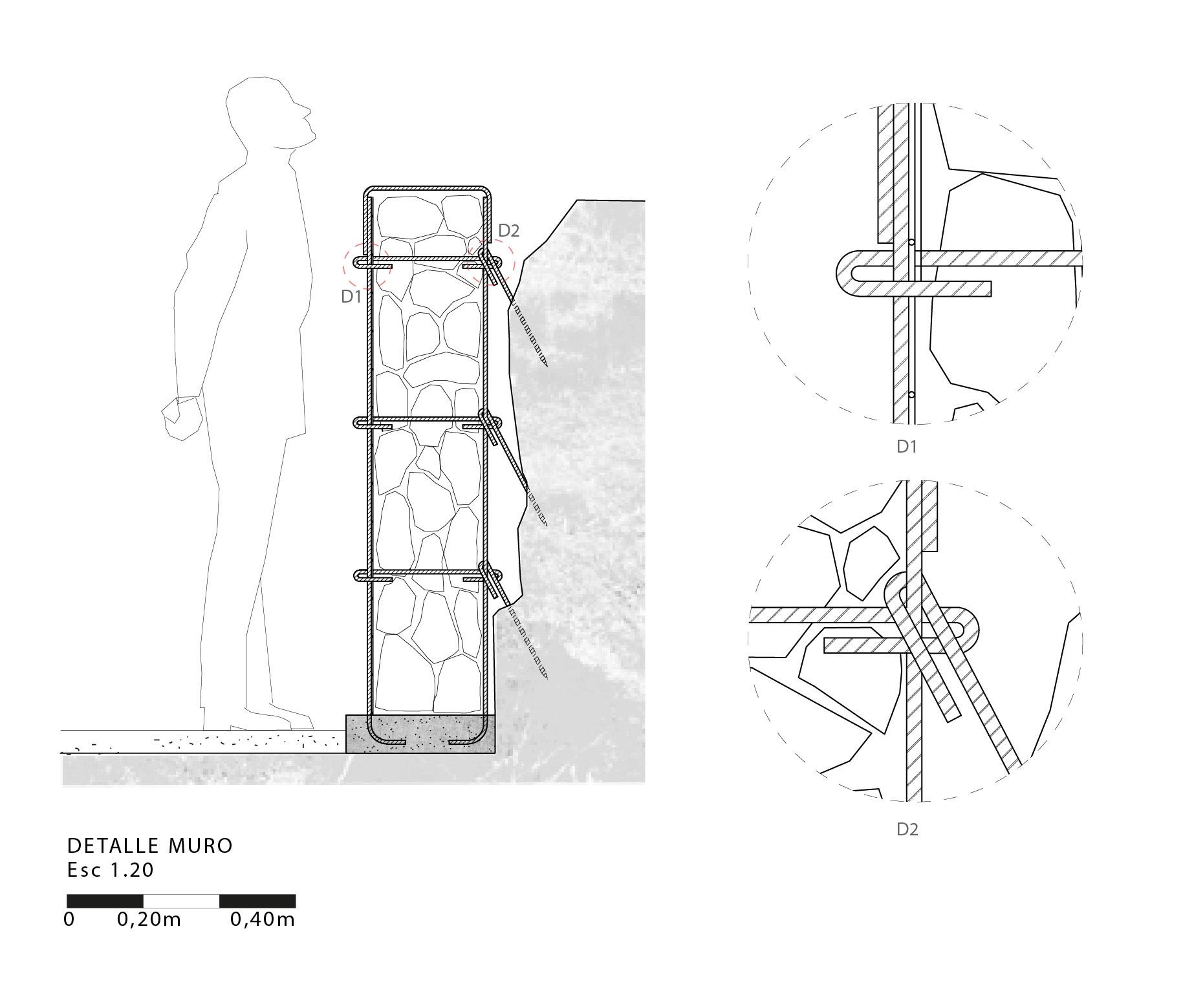 Muros de gavion gaviones decorativos gaviones piedra - Muros de gavion ...