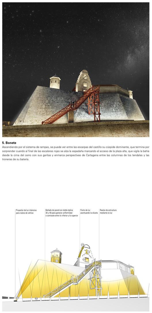 Bonete. Image Cortesía de Consorcio Arquitectura y Espacio Urbano + Lightcube