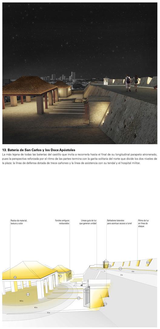 Batería San Carlos. Image Cortesía de Consorcio Arquitectura y Espacio Urbano + Lightcube