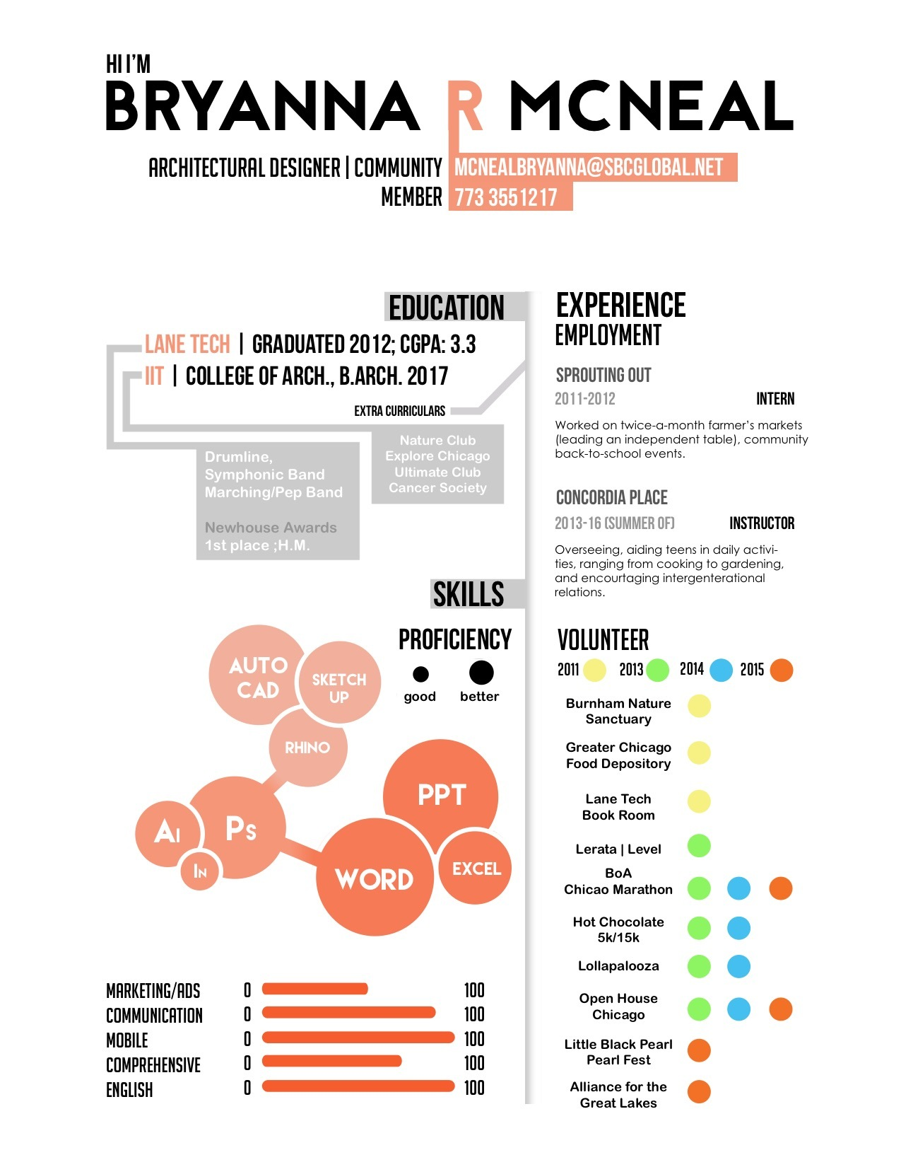 Pretty 1.25 Button Template Small 10 Words To Put On Your Resume Regular 100 Square Pool Template 11x17 Graph Paper Template Young 15 Year Old First Resume Orange15 Year Old Resume Template CV Designs | ArchDaily