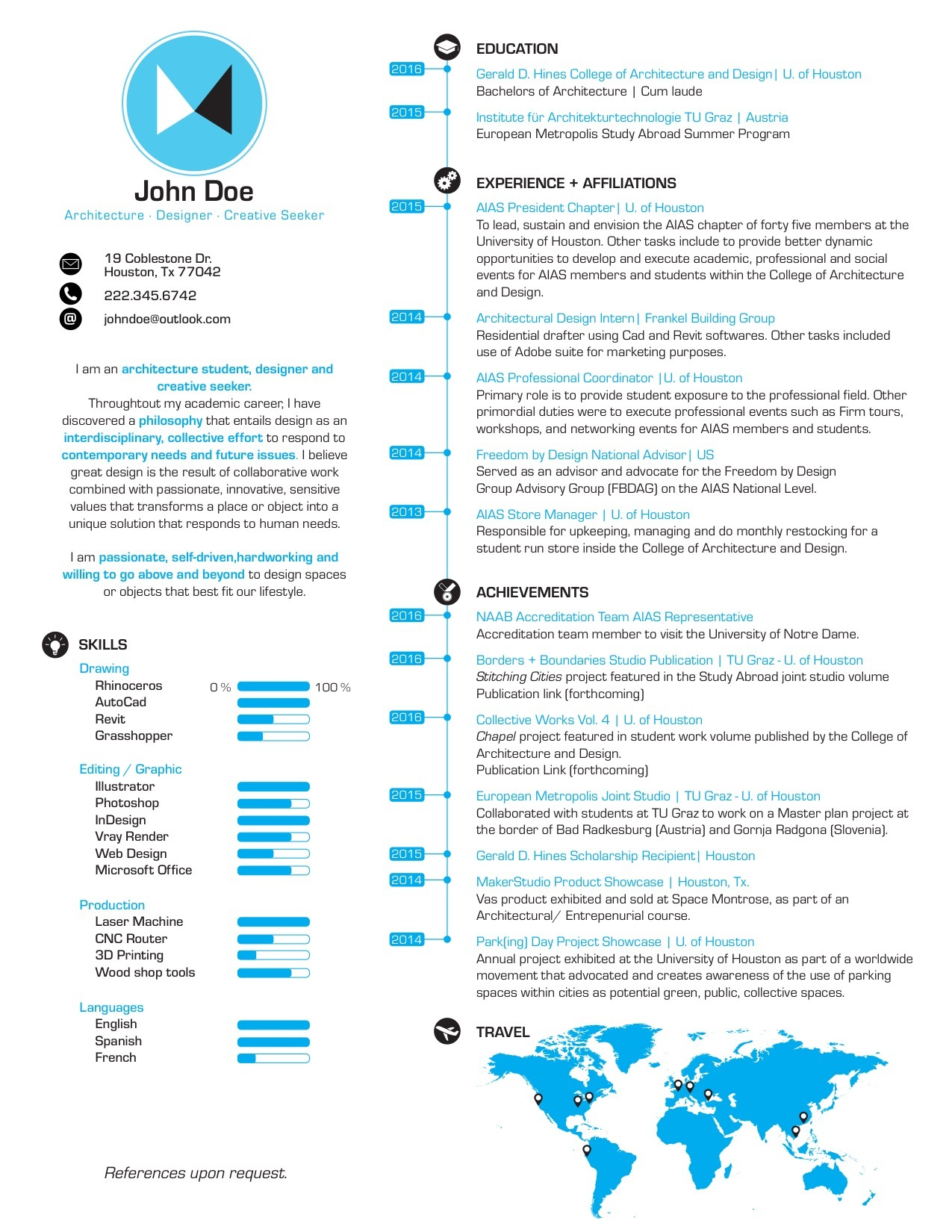 Resume architect idealstalist resume architect altavistaventures Gallery