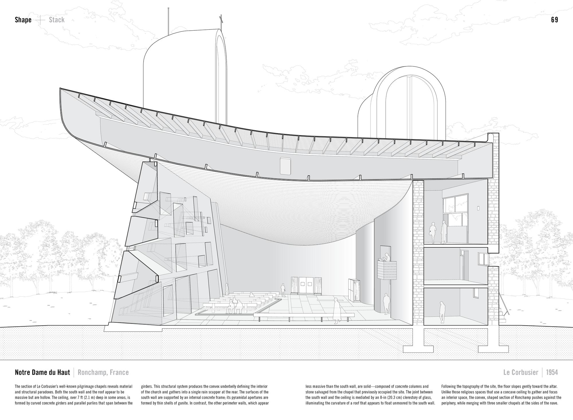 Galería de Estudiando el 'Manual de la Sección': el dibujo ...