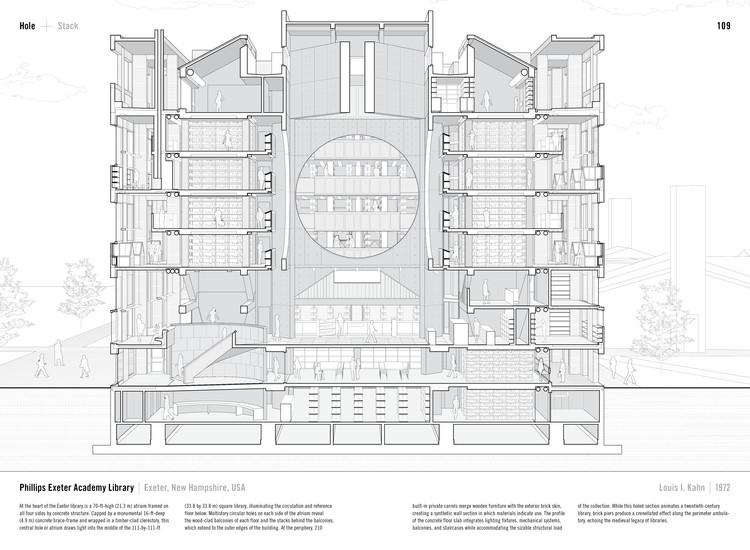 Estudiando el 'Manual de la Sección': el dibujo más intrigante en la Arquitectura, Phillips Exeter Academy Library por Louis I. Kahn (1972). Publicada en el Manual de la Sección de Paul Lewis, Marc Tsurumaki, y David J. Lewis publicado por Princeton Architectural Press (2016). Imagen © LTL Arquitectos