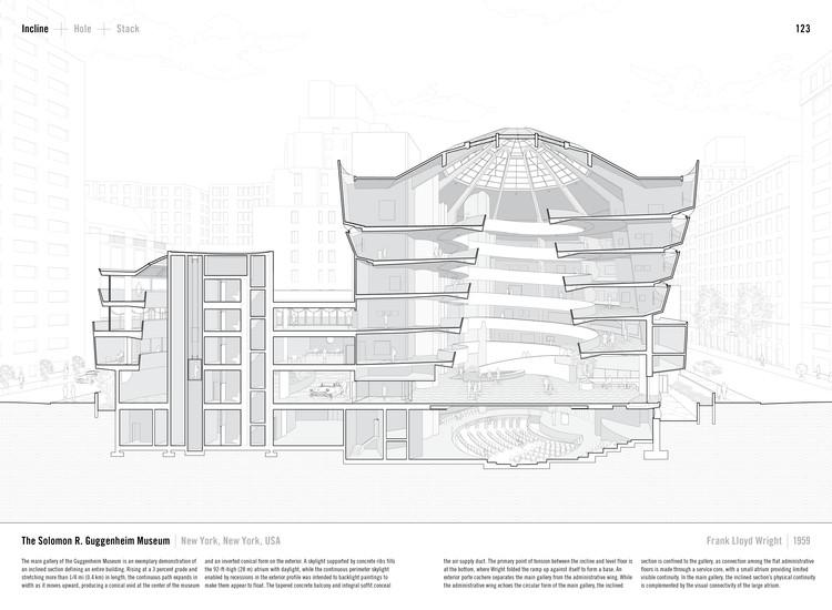 El Museo Solomon R. Guggenheim de Frank Lloyd Wright (1959). Publicada en el Manual de la Sección de Paul Lewis, Marc Tsurumaki, y David J. Lewis publicado por Princeton Architectural Press (2016). Imagen © LTL Arquitectos