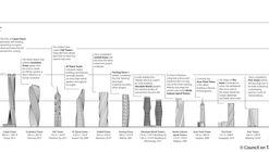 Estos son los rascacielos 'torcidos' más altos del mundo