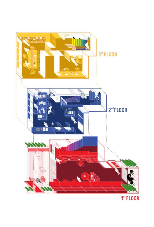 Apos2 / Apostrophy's: Diagrama