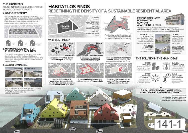 Habitat Los Pinos, Redefining the density of a sustainable residential area / Estevantra Sunandirjaya, Yeriel Johan. Image Cortesía de LC50