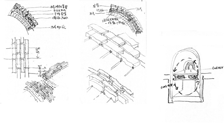 Croquis material. Imagen cortesía de Studio Pei-Zhu