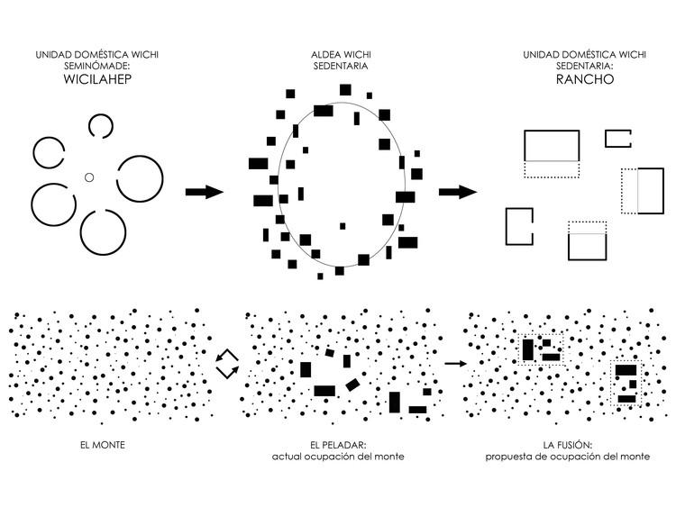 Tipologías. Image Cortesía de XhARA