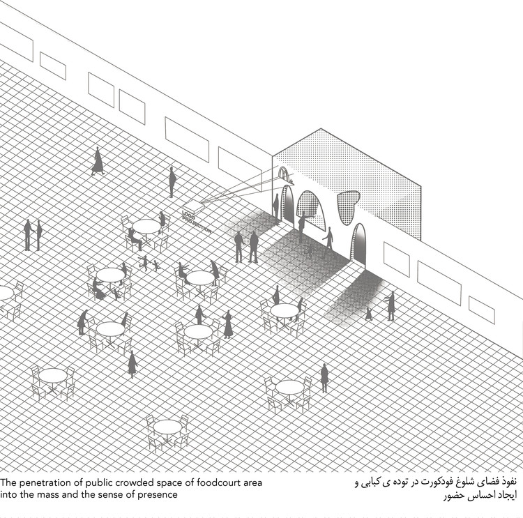 Mohammad Kebab / Logical Process in Architectural Design