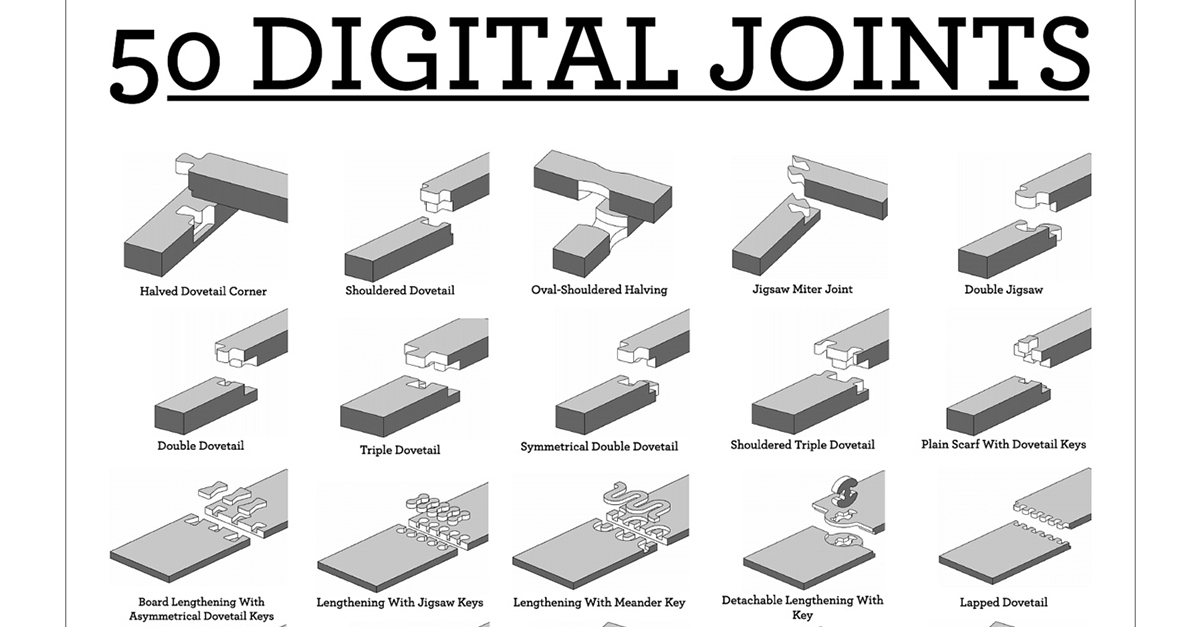 50 Downloadable Digital Joints For Woodworking | ArchDaily