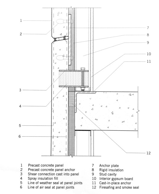Cast In Place Joint : Impressive details using concrete archdaily