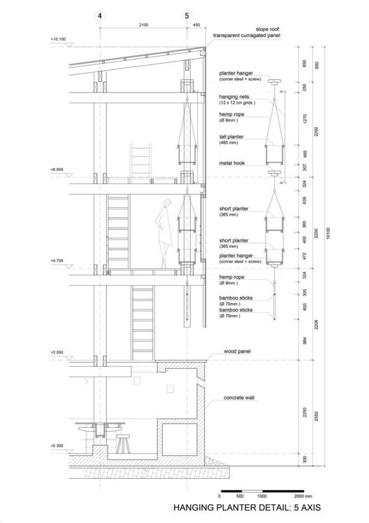 via © College of Environmental Design UC Berkeley + Kengo Kuma & Associates